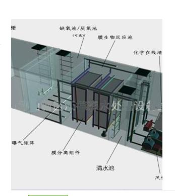 自动一体化污水处理装置价格_水处理剂_四川齐力绿源水处理科技有限公司