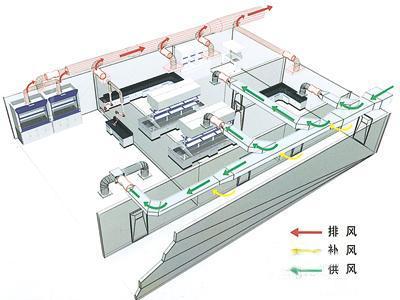 拉萨新排风系统维护哪家好 进口分体式制氧机效果怎么样 西藏杰大工贸有限公司