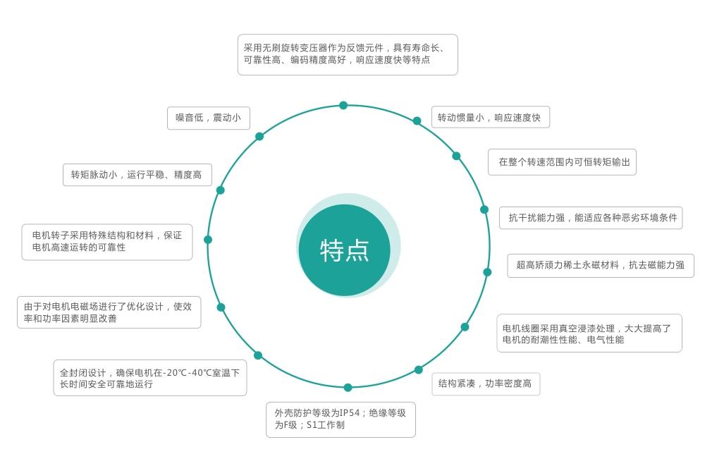 永磁同步伺服控制器供应商_郑州海畅电气自动化设备有限公司