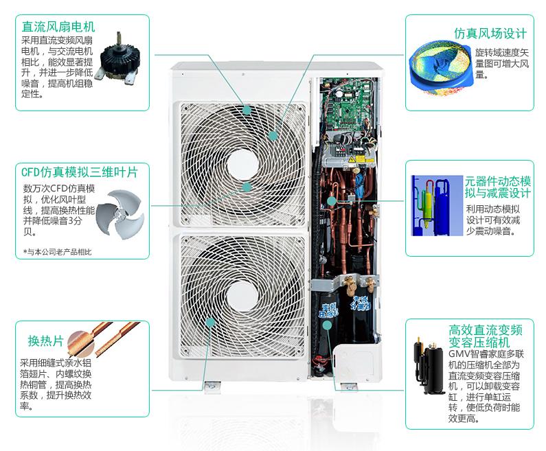 中央空调多少钱一台_保护膜网