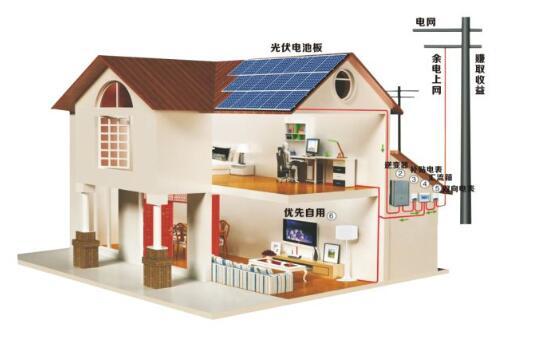 太阳能发电设备价格_91采购网