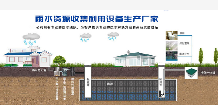 雨水收集利用系统_城市排水系统收集系统-广州源辉科技发展有限公司