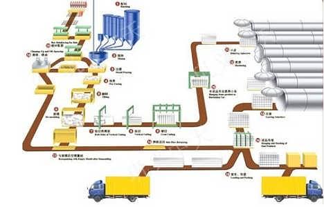 河南混凝土设备厂家_加气混凝土搅拌机械生产厂家