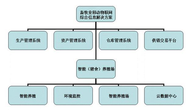 四川特產有哪些_廣東特產有哪些相關