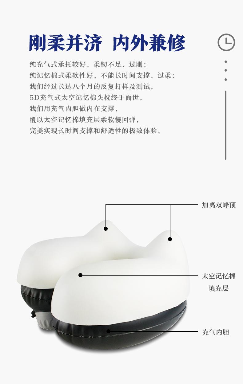 正宗好用的飞机U形枕_带帽u形枕相关-广州好用科技有限公司
