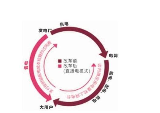 工业电能检测公司联系方式_成都其他配电输电设备联系方式-四川首恒电力能源有限公司