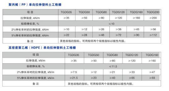 四川防水毯生产厂家_膨润土建筑、建材生产厂家-成都天德科技有限公司