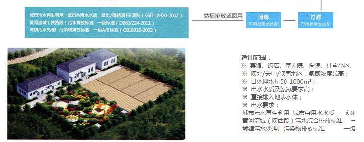 一体化医院废水处理设备_西安其他污水处理设备处理-陕西泛亚环保科技有限公司