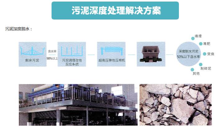 废水处理设备哪家实惠_废水排放相关-陕西泛亚环保科技有限公司