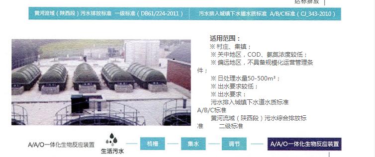 反渗透水处理公司_地下其他原水处理设备-陕西泛亚环保科技有限公司
