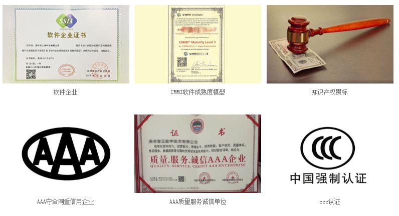 3A资质认证价格_软件企业专利版权申请服务代办-贵州中科智联知识产权有限公司
