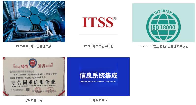 我们推荐专业域名注册_域名注册报价相关-贵州中科智联知识产权有限公司