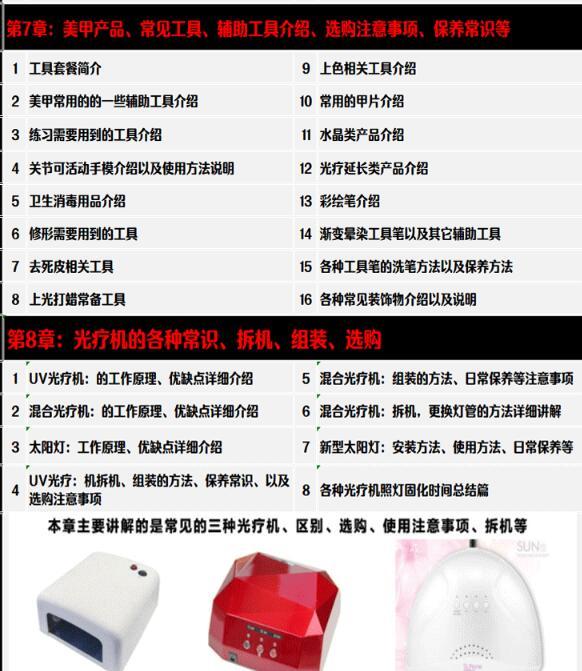 美容美甲课程_日式-北京阿卡美业文化传媒有限公司